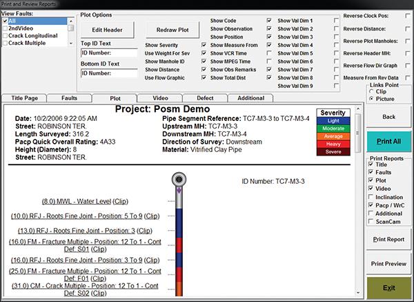 POSM Plot Report
